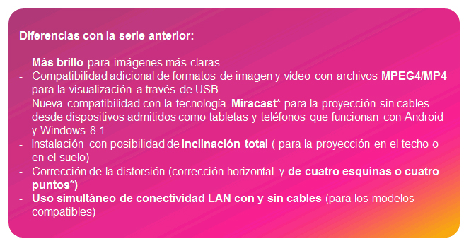 Proyectores RICOH