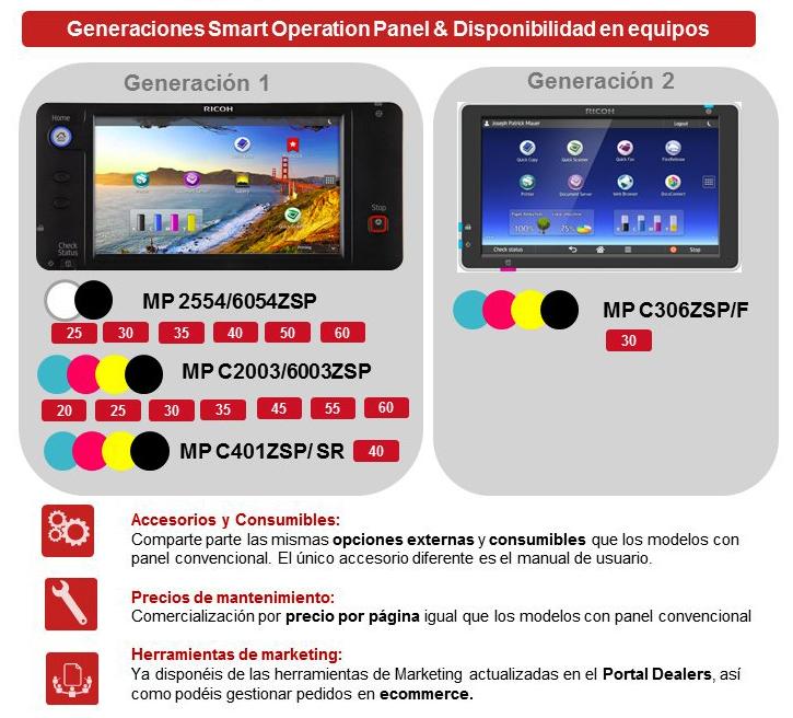 Smart Operation Panel Ricoh 4
