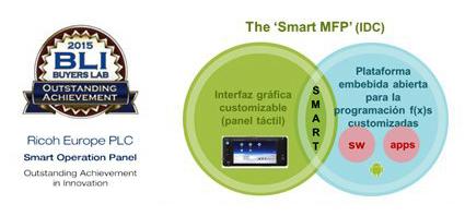 Smart Operation Panel Ricoh 5